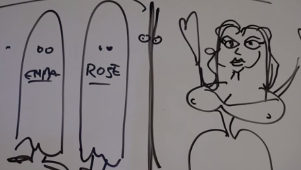 Draw My Relationship - Rose e Rosie